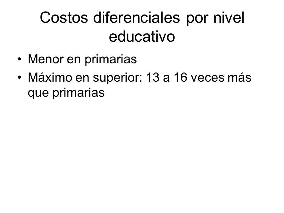 Costos diferenciales por nivel educativo