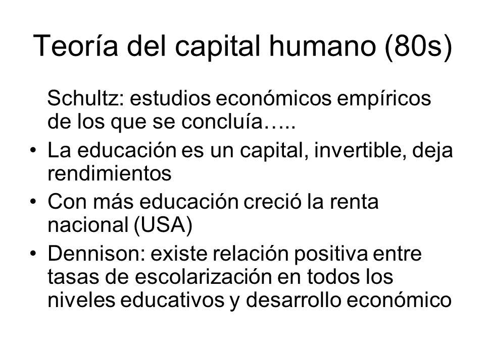 Teoría del capital humano (80s)