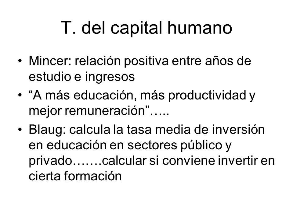 T. del capital humano Mincer: relación positiva entre años de estudio e ingresos. A más educación, más productividad y mejor remuneración …..