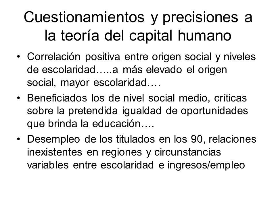 Cuestionamientos y precisiones a la teoría del capital humano