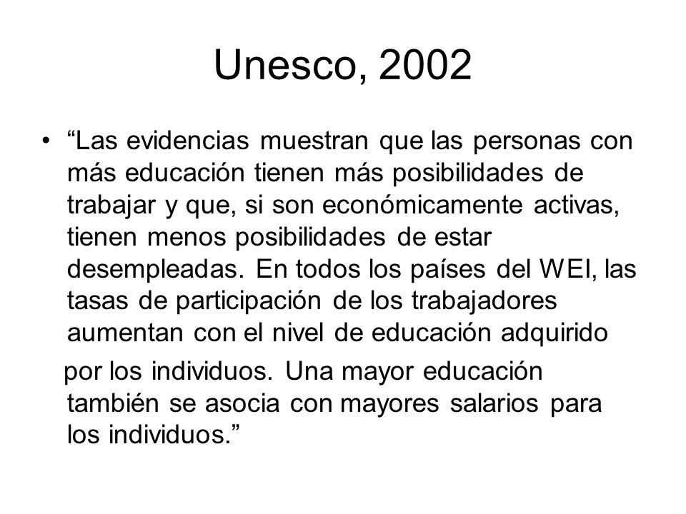 Unesco, 2002