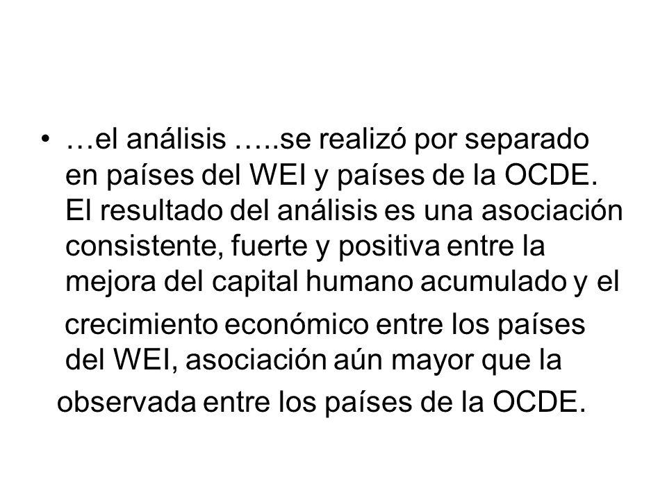 …el análisis …..se realizó por separado en países del WEI y países de la OCDE. El resultado del análisis es una asociación consistente, fuerte y positiva entre la mejora del capital humano acumulado y el