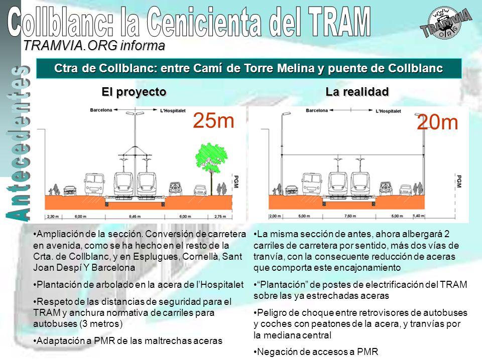Ctra de Collblanc: entre Camí de Torre Melina y puente de Collblanc