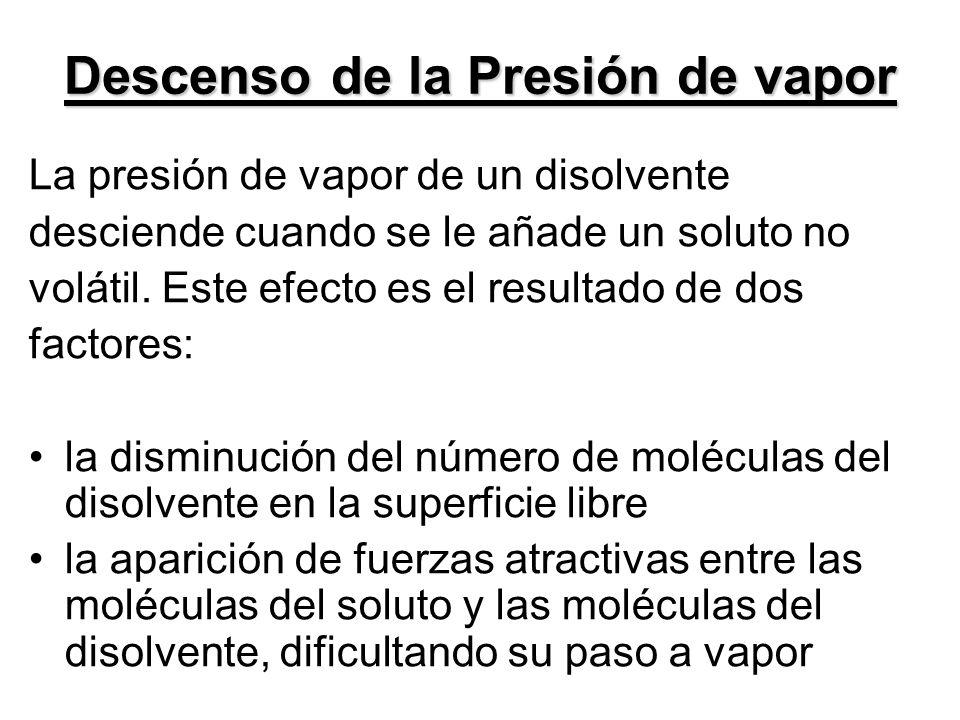 Descenso de la Presión de vapor