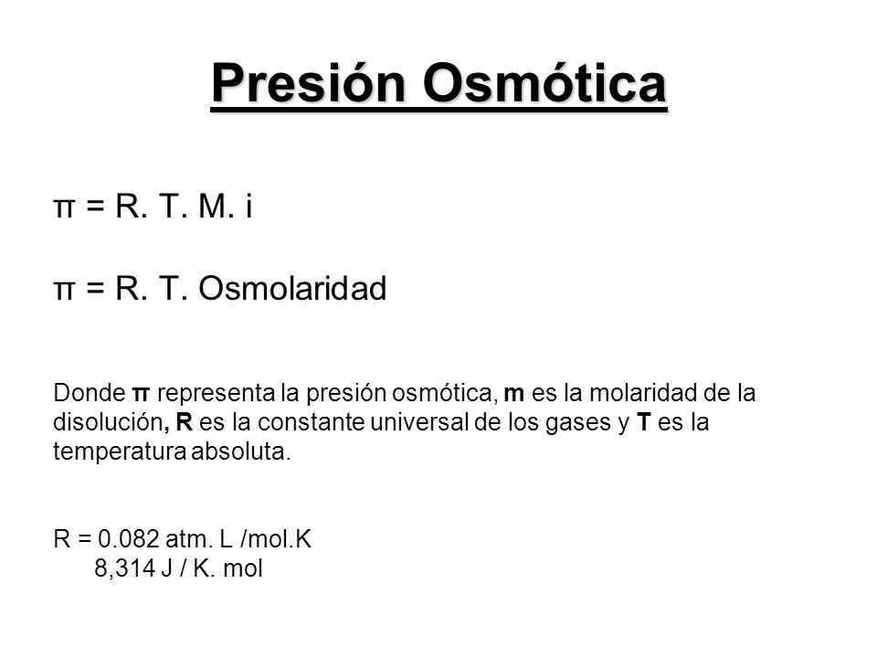 Presión Osmótica π = R. T. M. i π = R. T. Osmolaridad