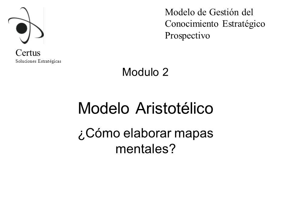 Modulo 2 Modelo Aristotélico