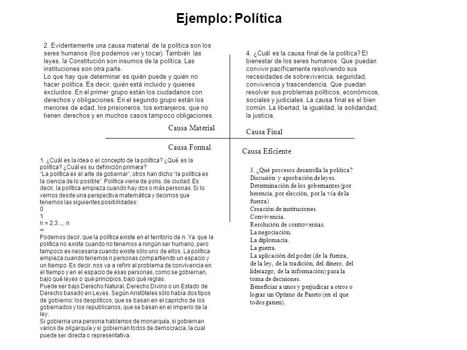 Ejemplo: Política Causa Material Causa Final Causa Formal