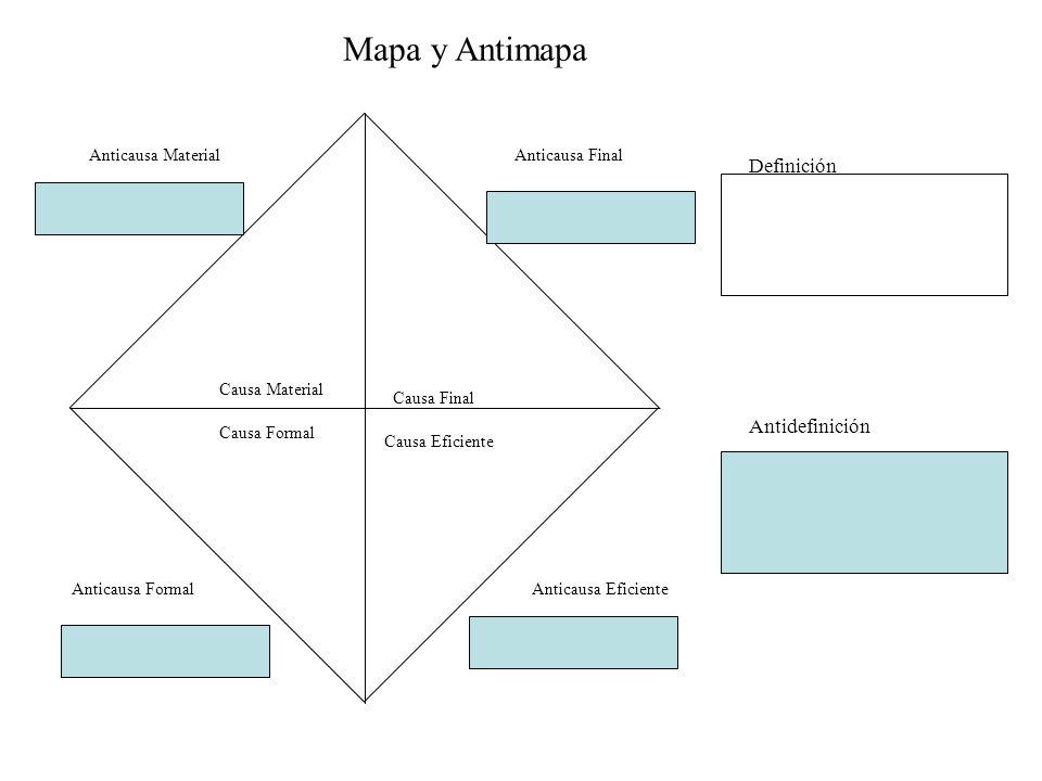 Mapa y Antimapa Definición Antidefinición Anticausa Material