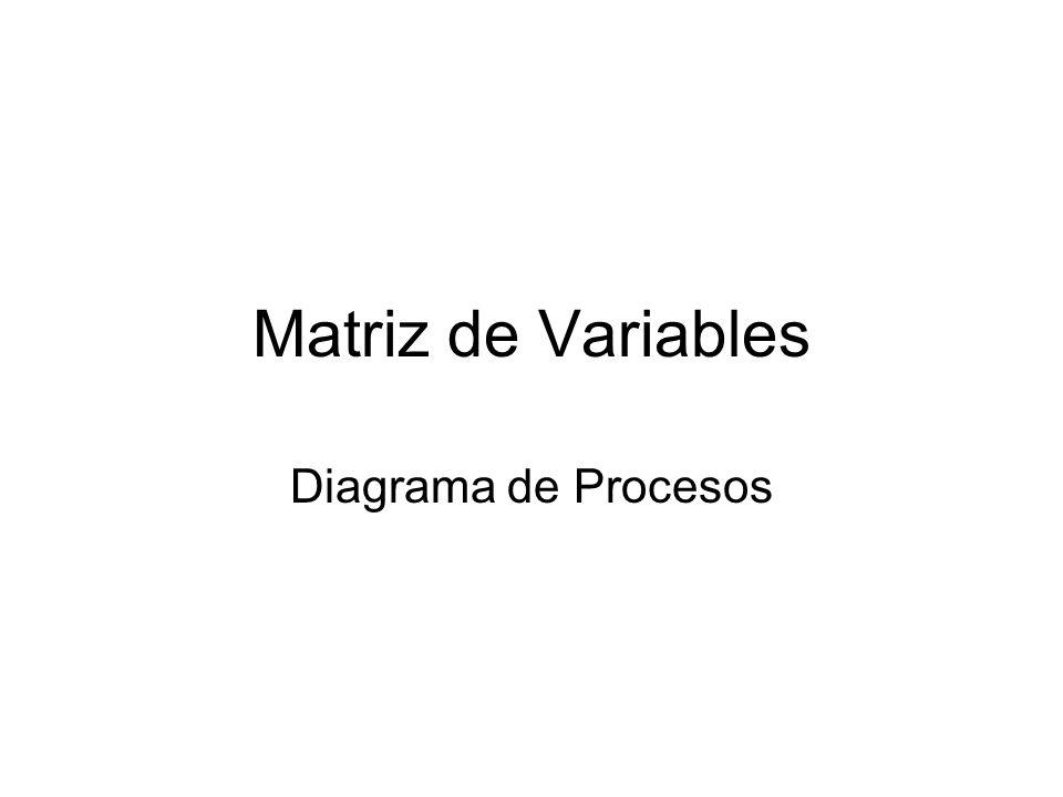 Matriz de Variables Diagrama de Procesos