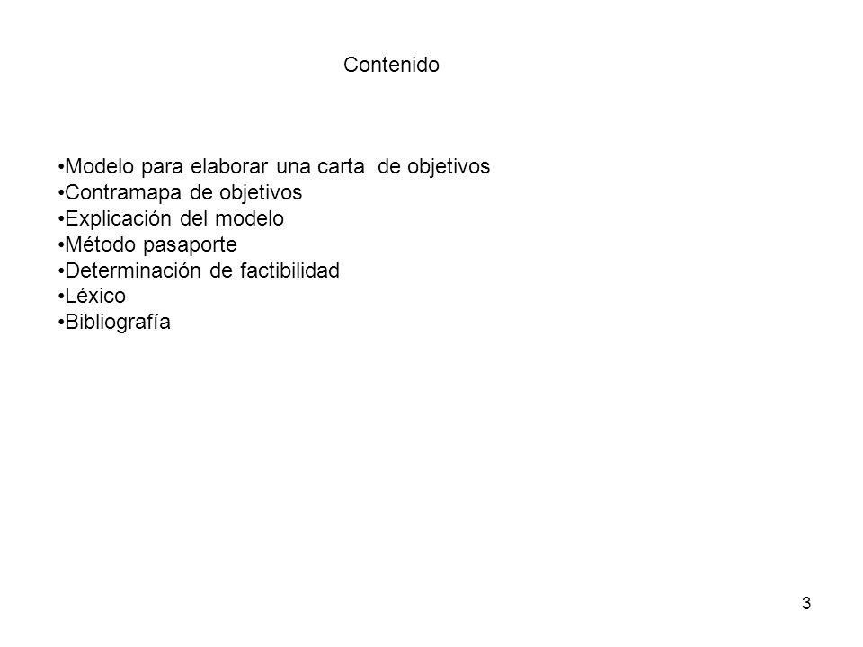 Contenido Modelo para elaborar una carta de objetivos. Contramapa de objetivos. Explicación del modelo.
