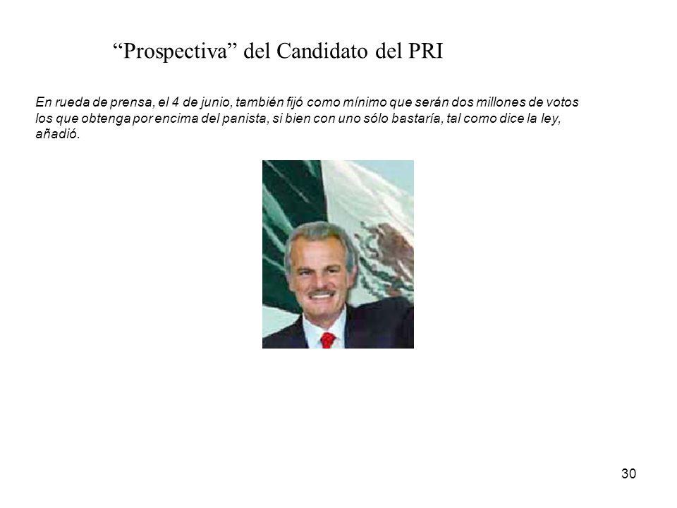 Prospectiva del Candidato del PRI