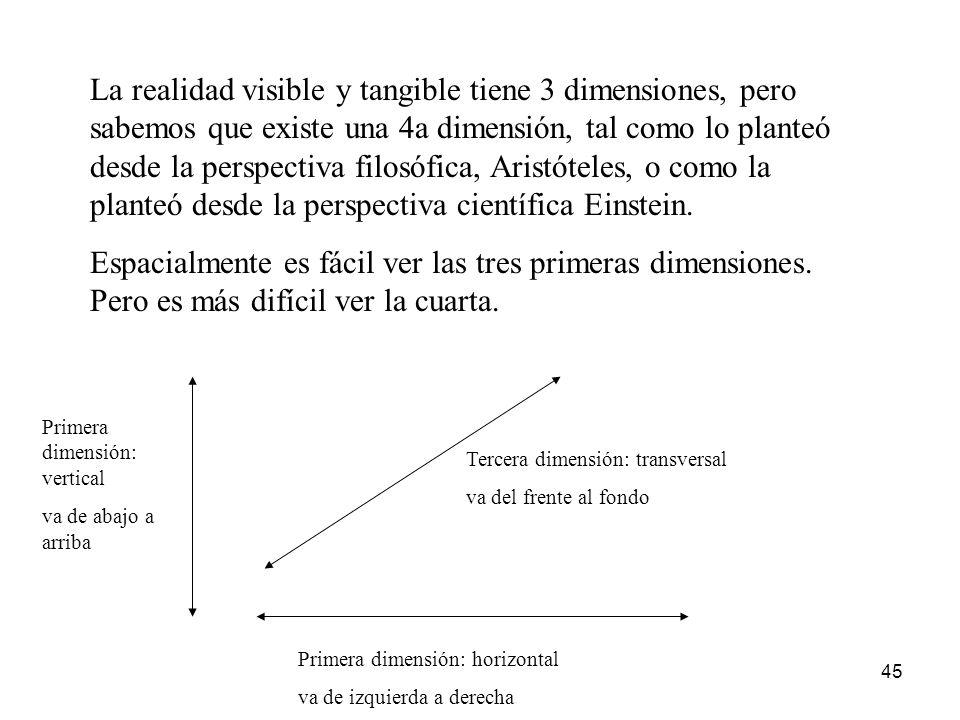 La realidad visible y tangible tiene 3 dimensiones, pero sabemos que existe una 4a dimensión, tal como lo planteó desde la perspectiva filosófica, Aristóteles, o como la planteó desde la perspectiva científica Einstein.