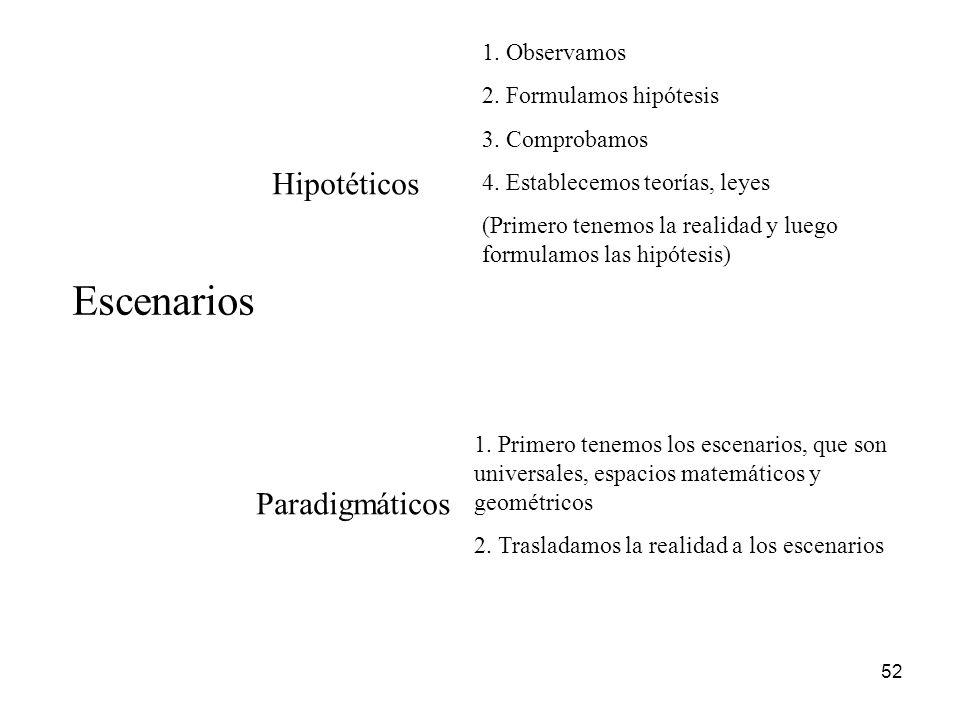Escenarios Hipotéticos Paradigmáticos 1. Observamos