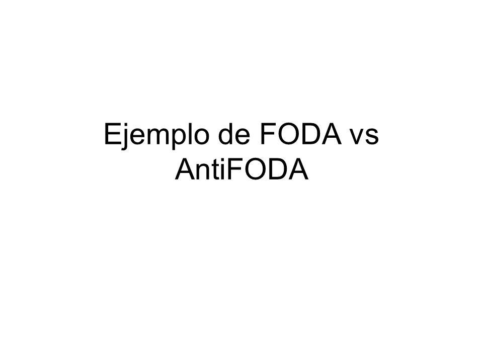Ejemplo de FODA vs AntiFODA