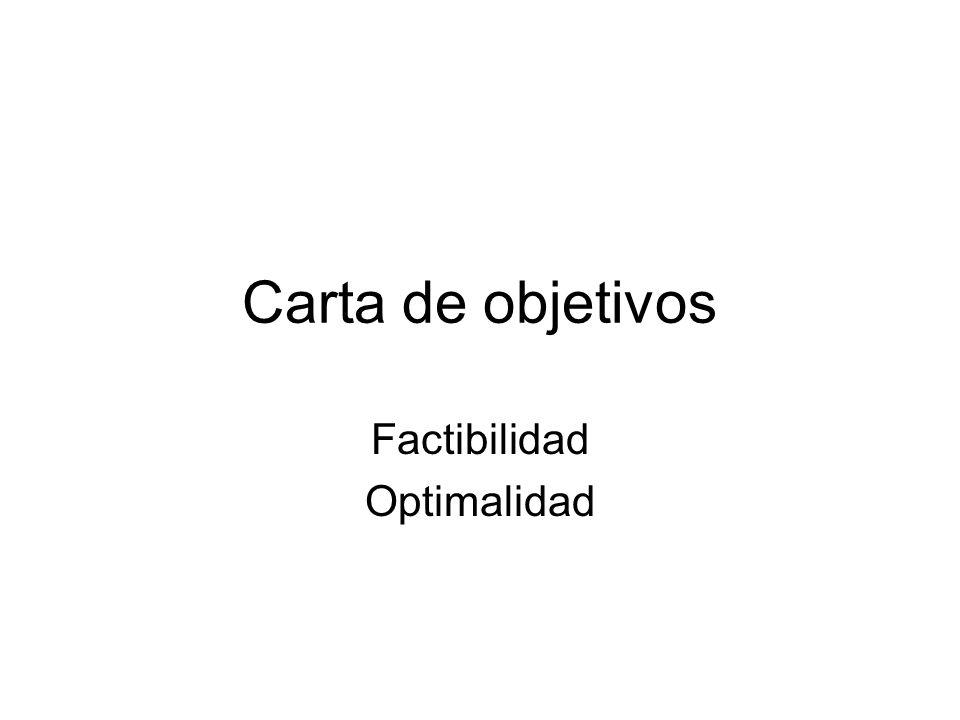 Factibilidad Optimalidad