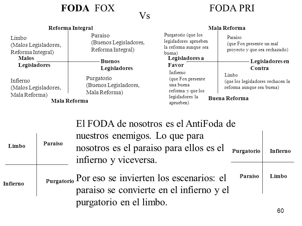 FODA FOXFODA PRI. Vs. Reforma Integral. Mala Reforma. Paraiso. (Buenos Legisladores, Reforma Integral)