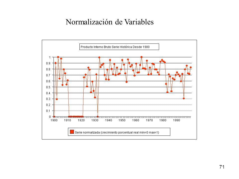 Normalización de Variables