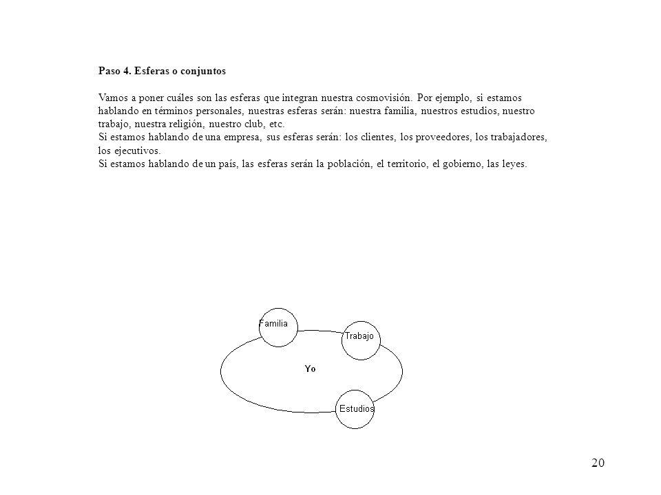 Paso 4. Esferas o conjuntos