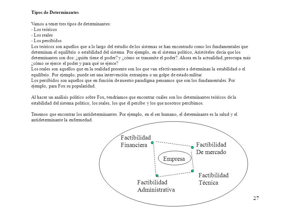 Factibilidad Financiera Factibilidad De mercado Empresa
