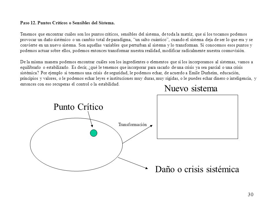 Daño o crisis sistémica