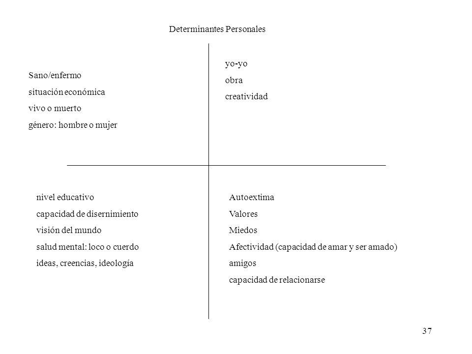 Determinantes Personales