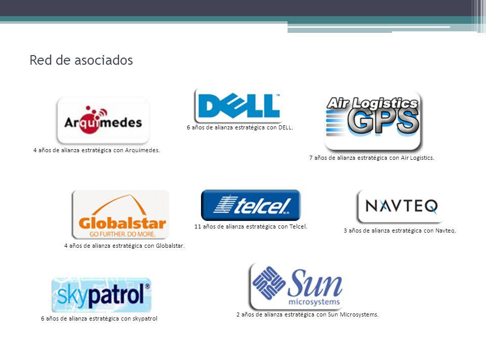 Red de asociados 6 años de alianza estratégica con DELL.