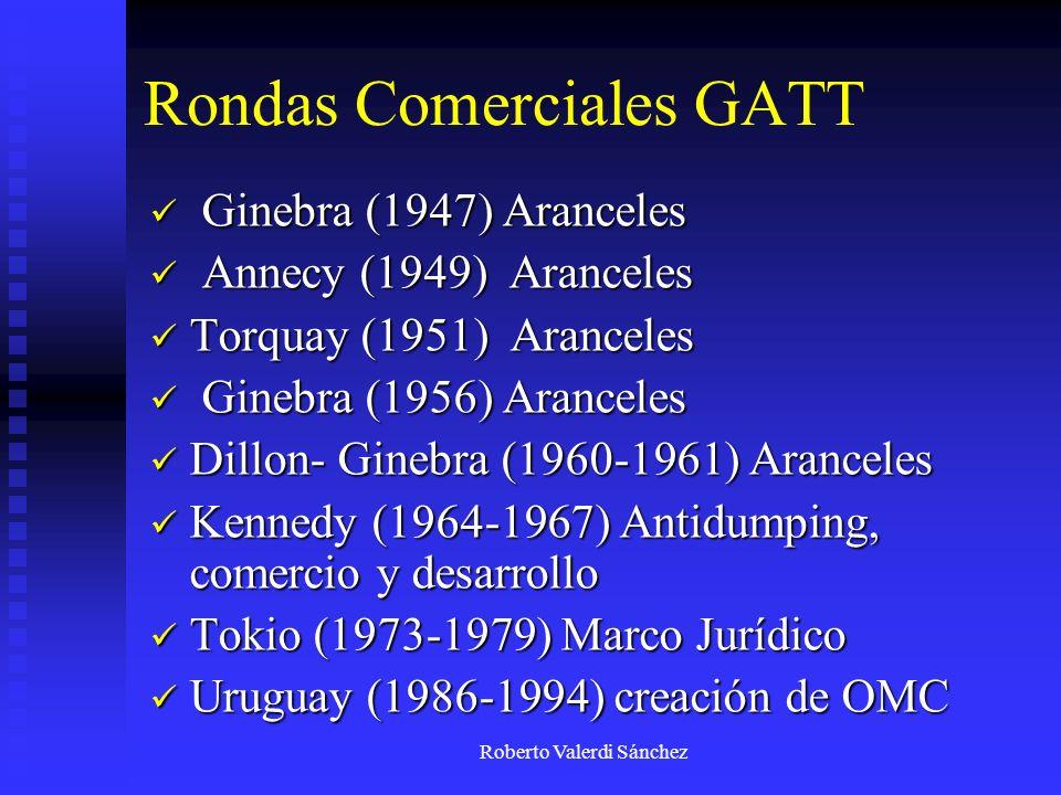 Rondas Comerciales GATT