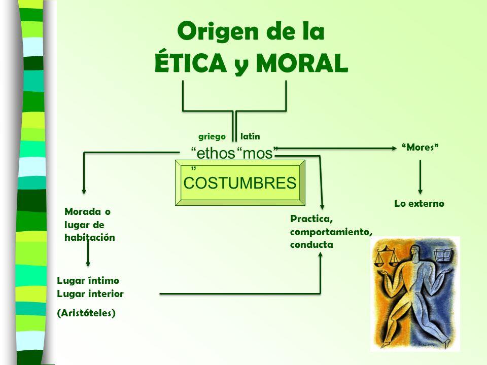 Origen de la ÉTICA y MORAL