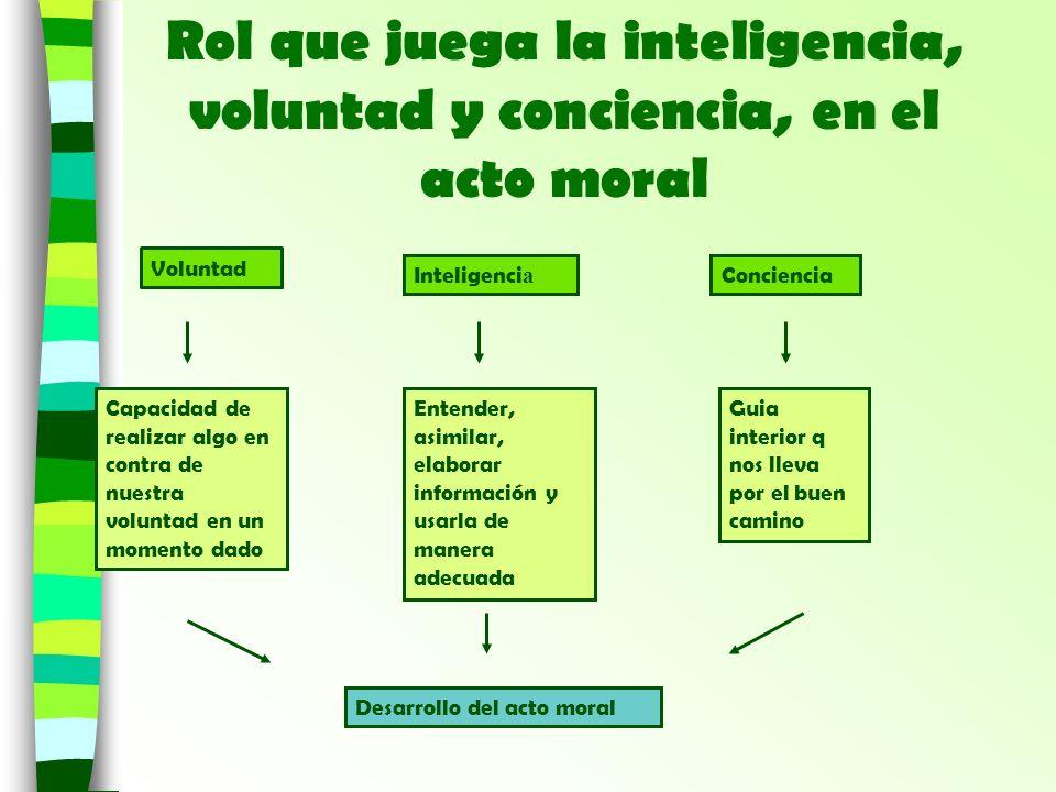 Rol que juega la inteligencia, voluntad y conciencia, en el acto moral
