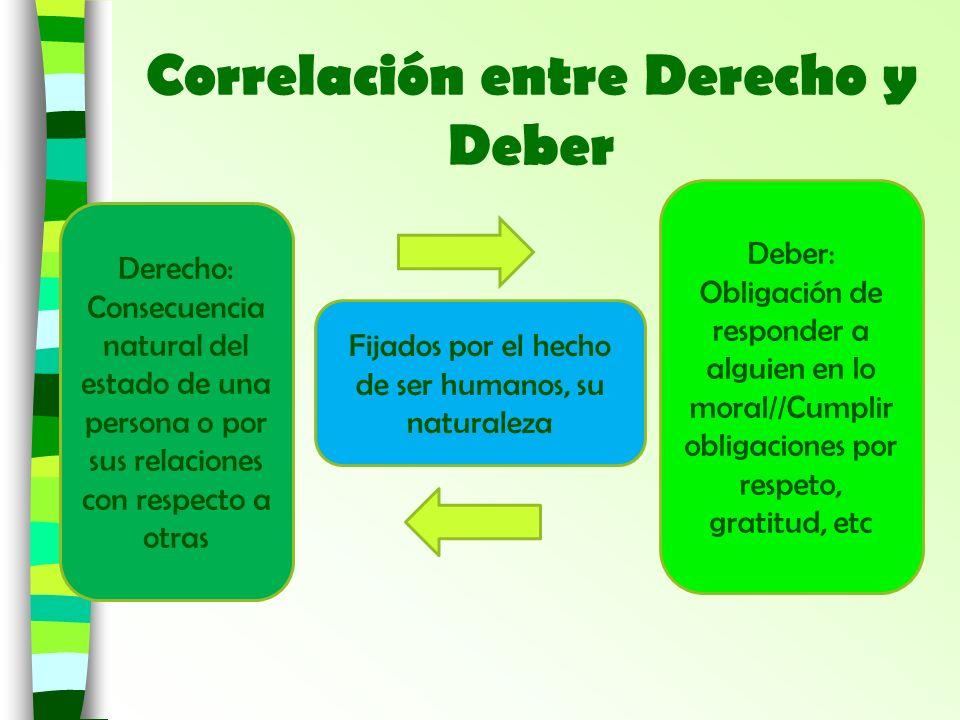 Correlación entre Derecho y Deber