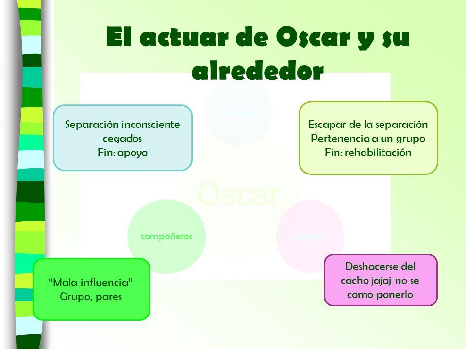 El actuar de Oscar y su alrededor