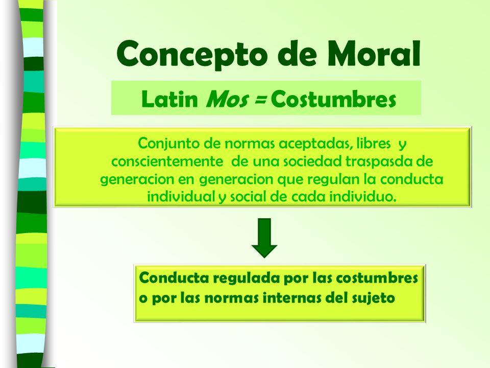 Concepto de Moral Latin Mos = Costumbres