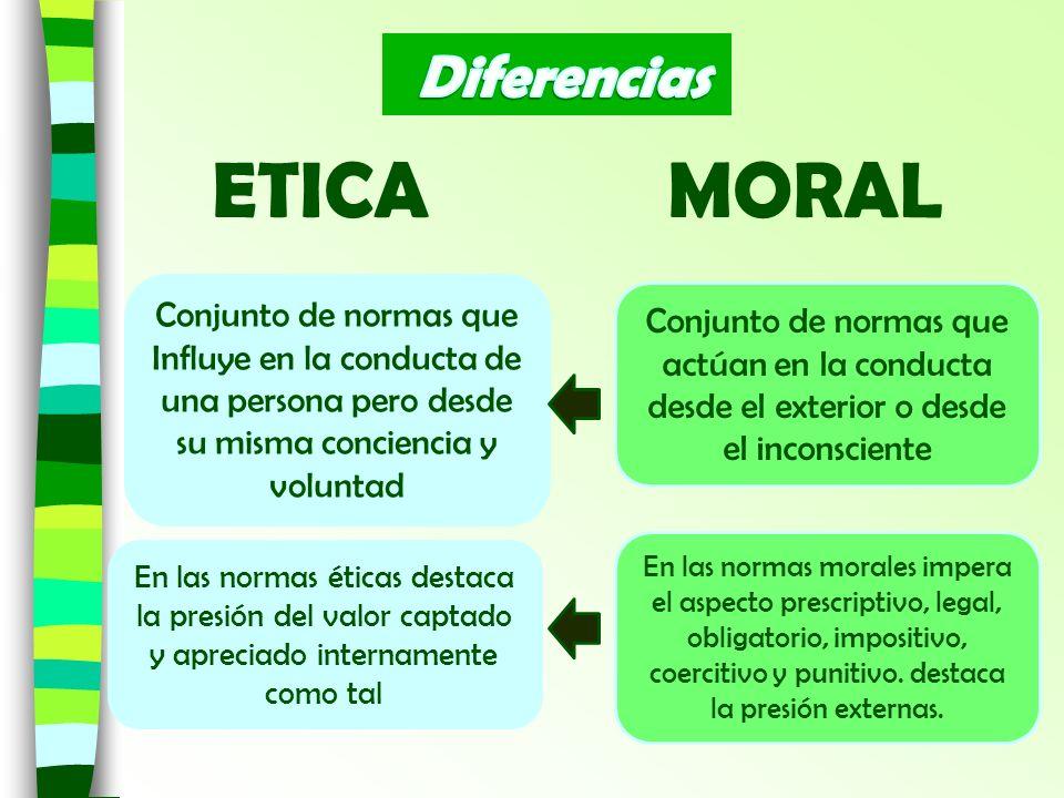ETICA MORAL Diferencias