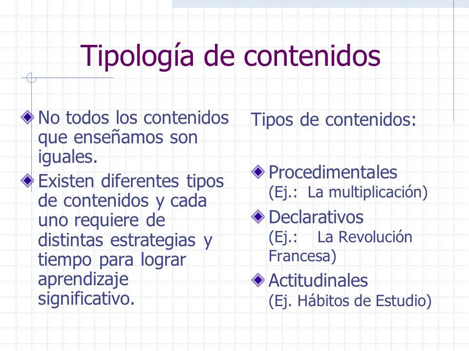 Tipología de contenidos
