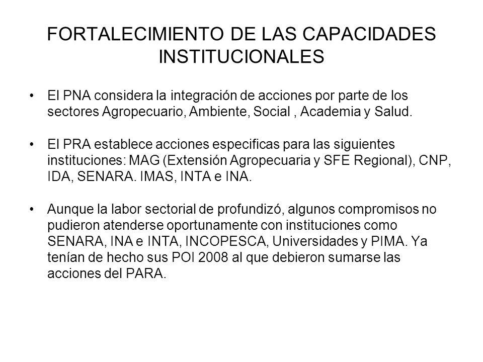 FORTALECIMIENTO DE LAS CAPACIDADES INSTITUCIONALES