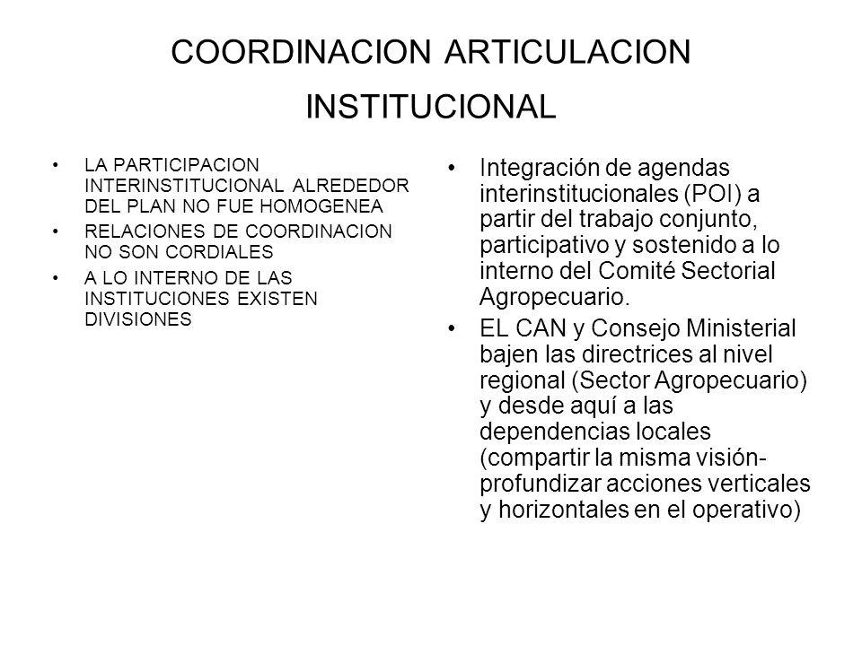 COORDINACION ARTICULACION INSTITUCIONAL
