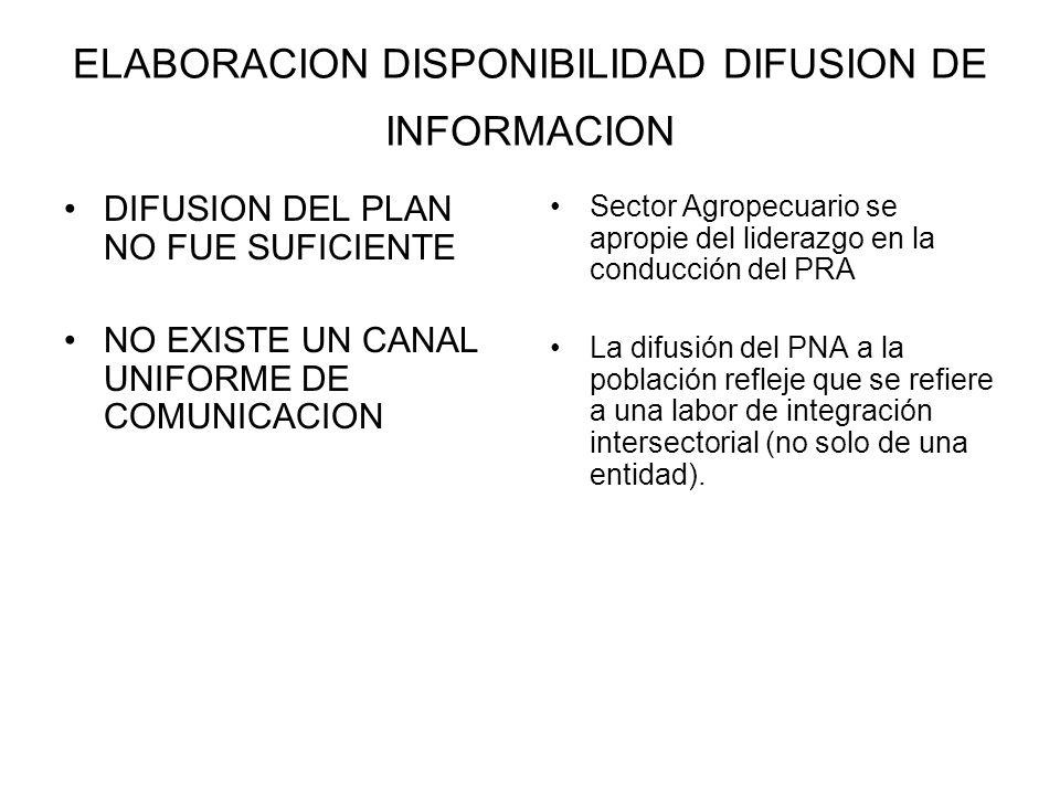 ELABORACION DISPONIBILIDAD DIFUSION DE INFORMACION