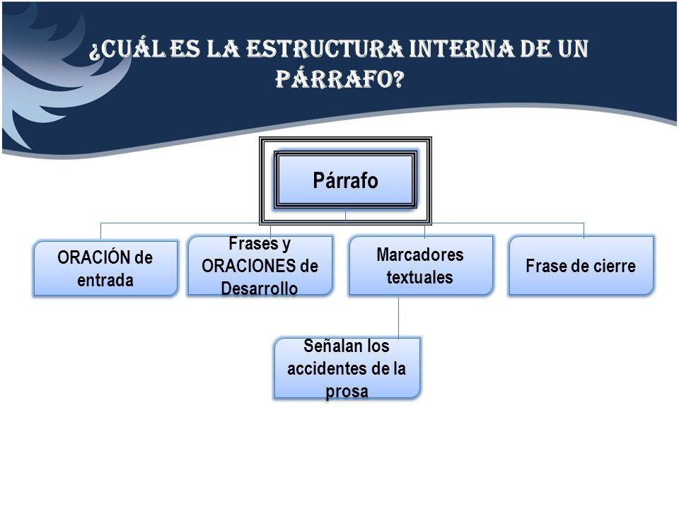 ¿Cuál es la estructura interna de un párrafo
