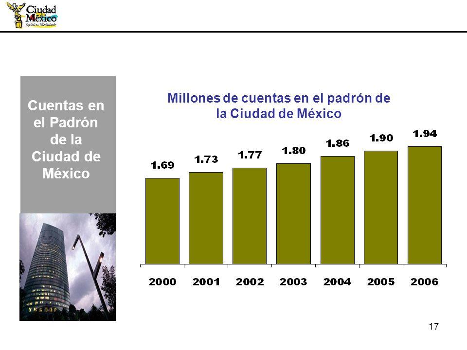 Millones de cuentas en el padrón de la Ciudad de México