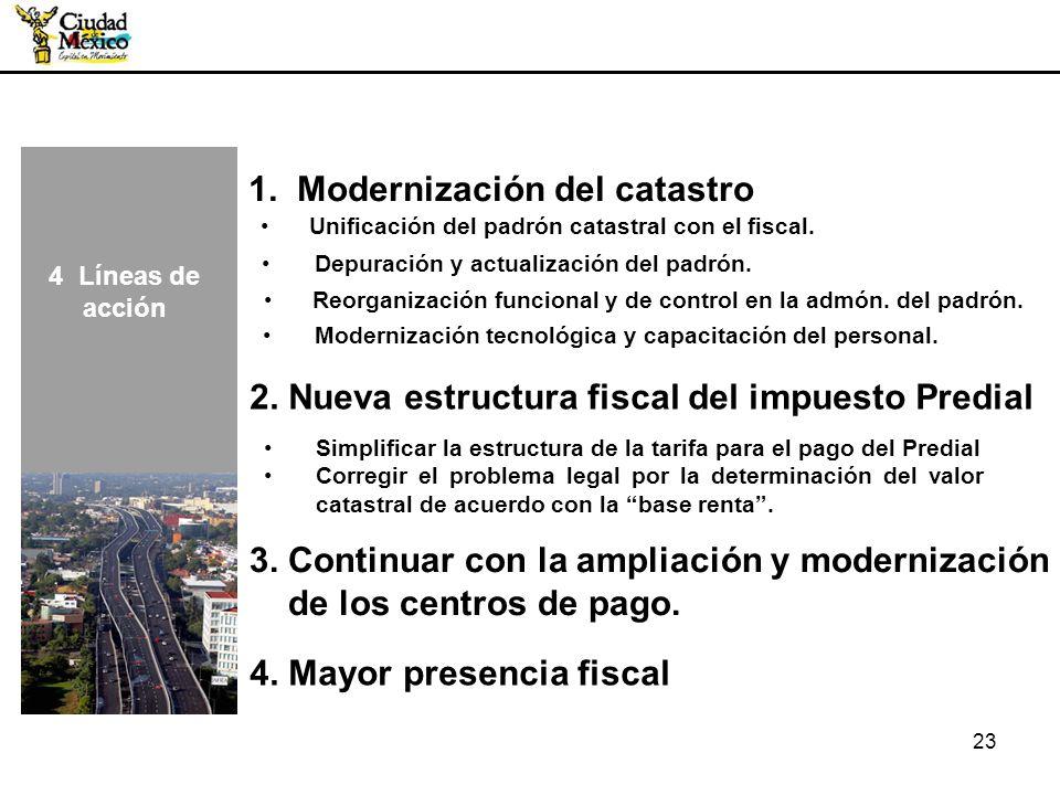 1. Modernización del catastro
