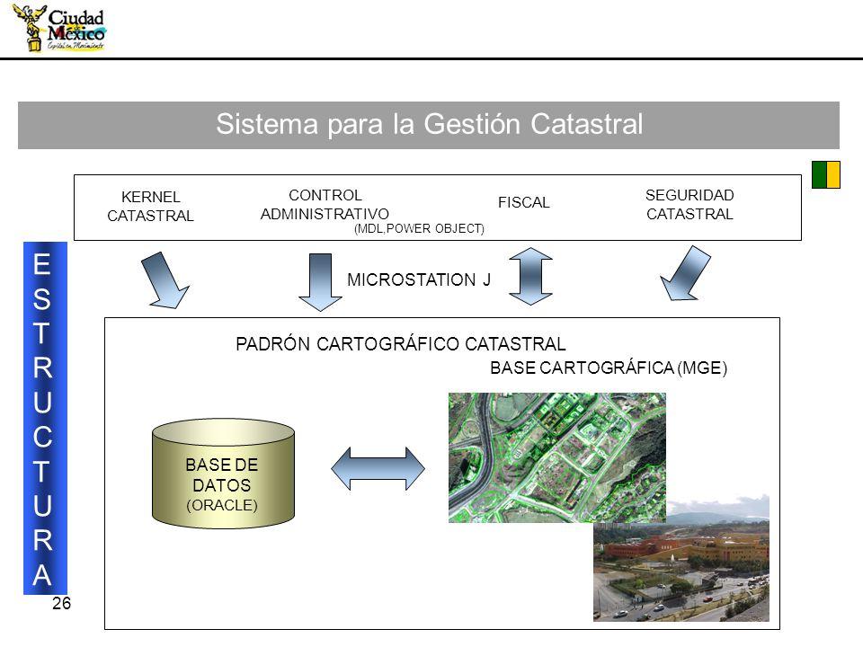 Sistema para la Gestión Catastral