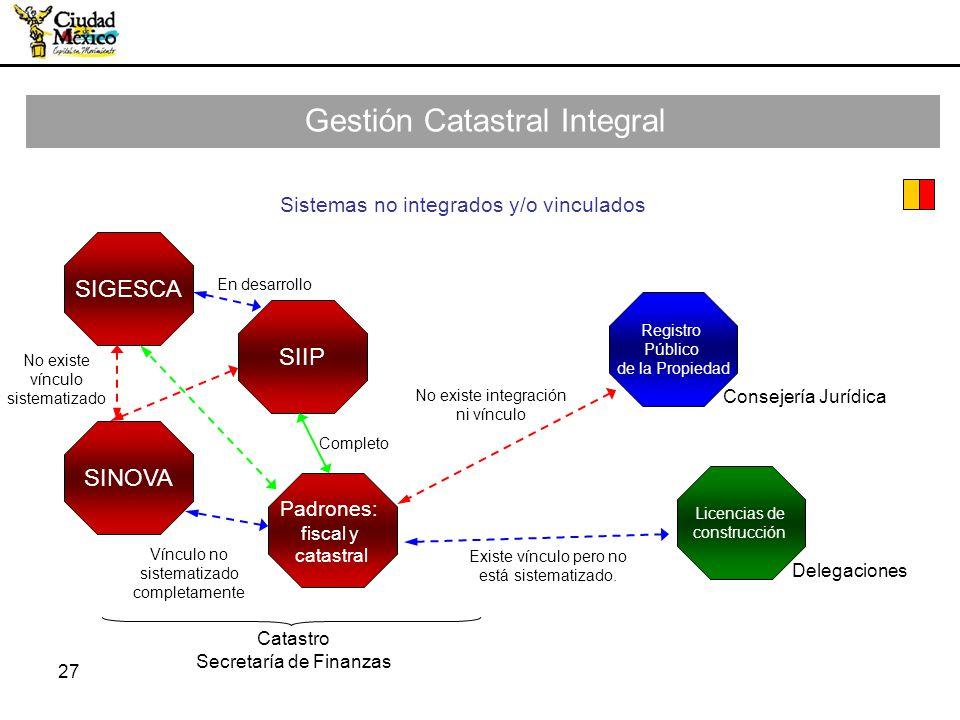 Gestión Catastral Integral