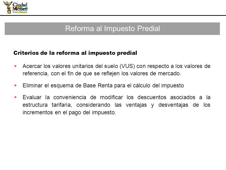 Reforma al Impuesto Predial