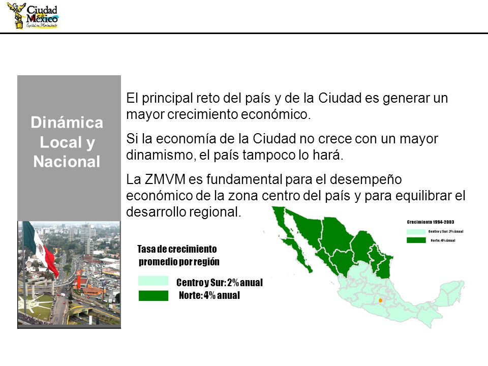 Dinámica Local y Nacional