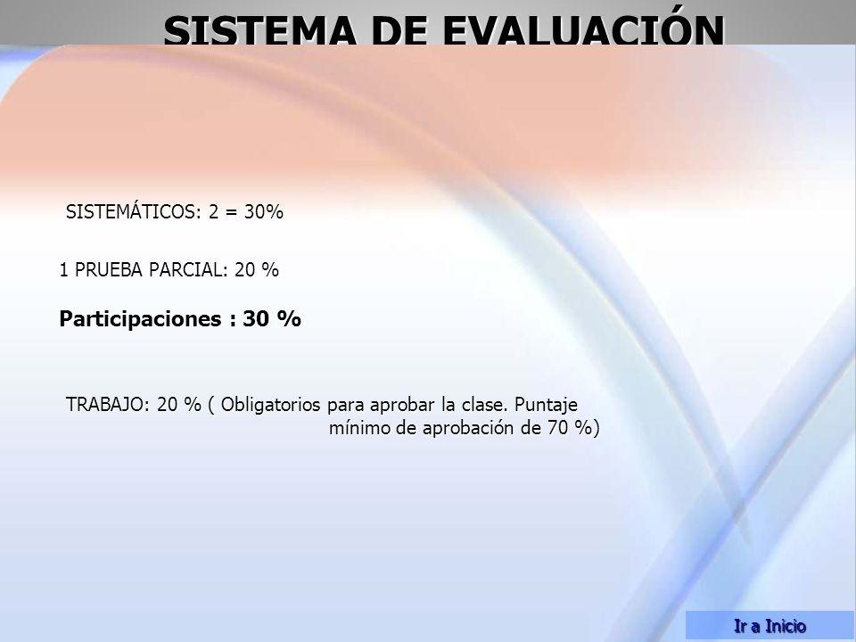 SISTEMA DE EVALUACIÓN Participaciones : 30 % SISTEMÁTICOS: 2 = 30%