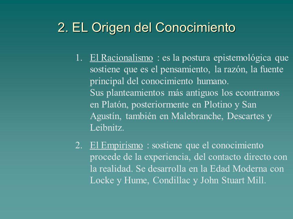 2. EL Origen del Conocimiento