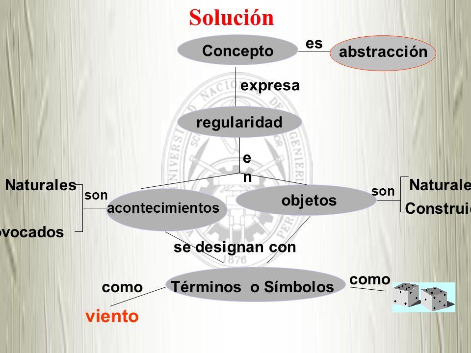 Solución viento es Concepto abstracción expresa regularidad en