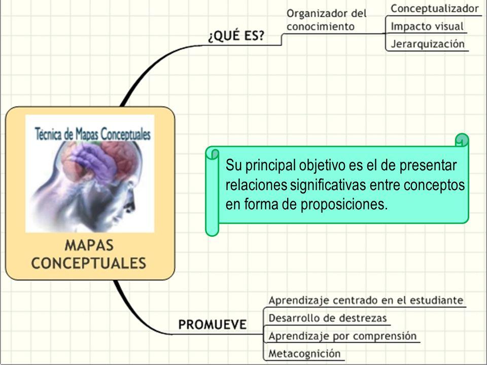 Su principal objetivo es el de presentar relaciones significativas entre conceptos en forma de proposiciones.