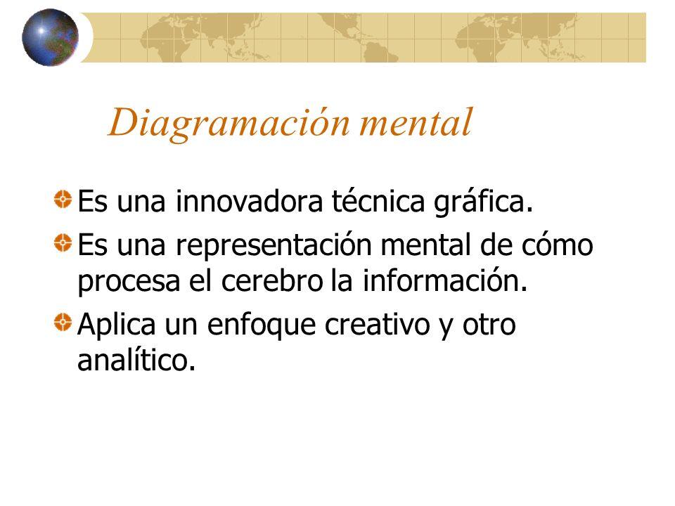 Diagramación mental Es una innovadora técnica gráfica.