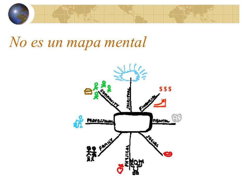 No es un mapa mental